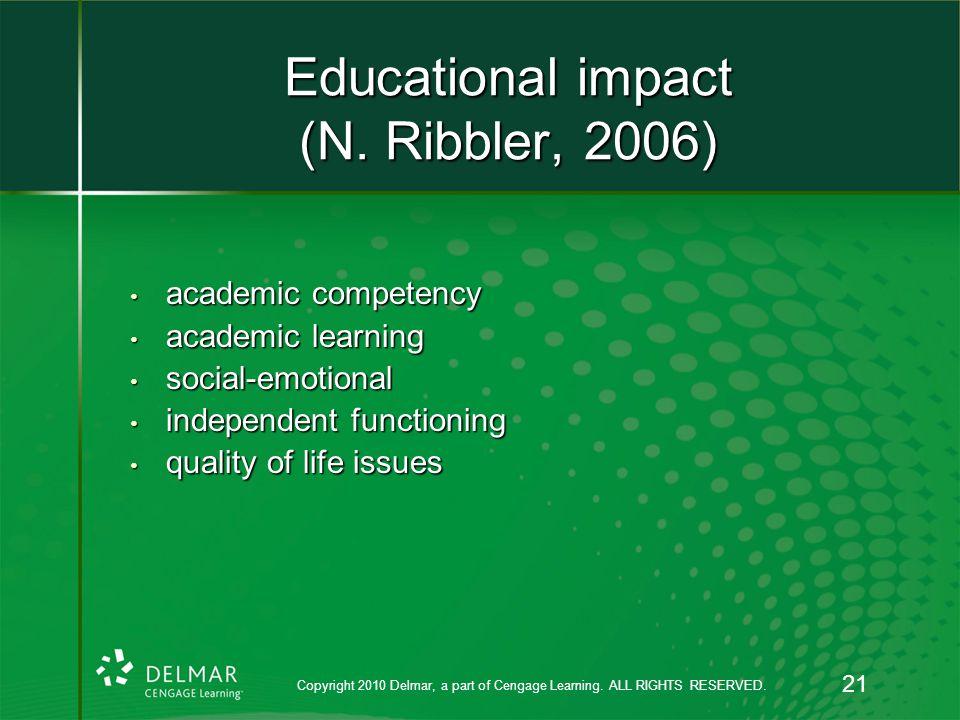 Educational impact (N.