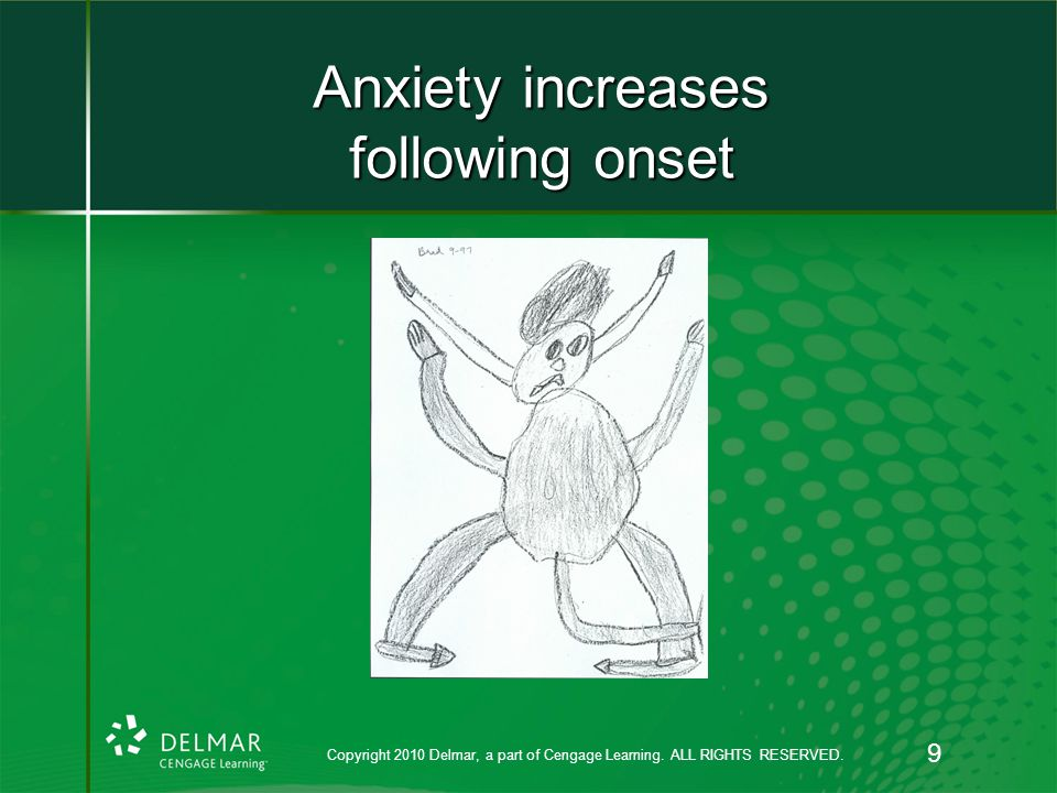 Anxiety increases following onset Copyright 2010 Delmar, a part of Cengage Learning. ALL RIGHTS RESERVED. 9