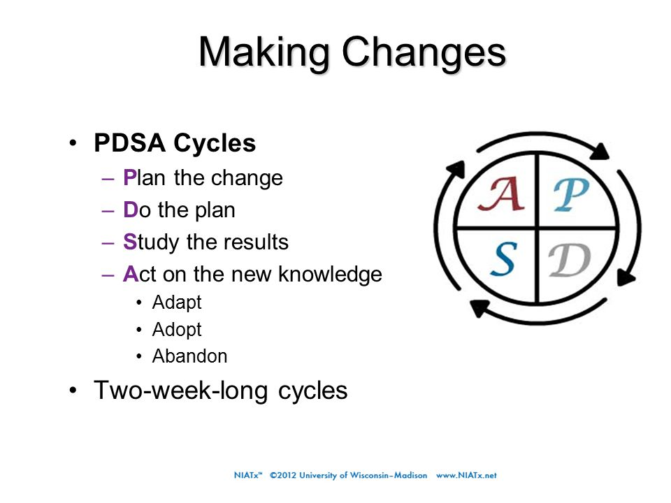 Making Changes PDSA Cycles –Plan the change –Do the plan –Study the results –Act on the new knowledge Adapt Adopt Abandon Two-week-long cycles