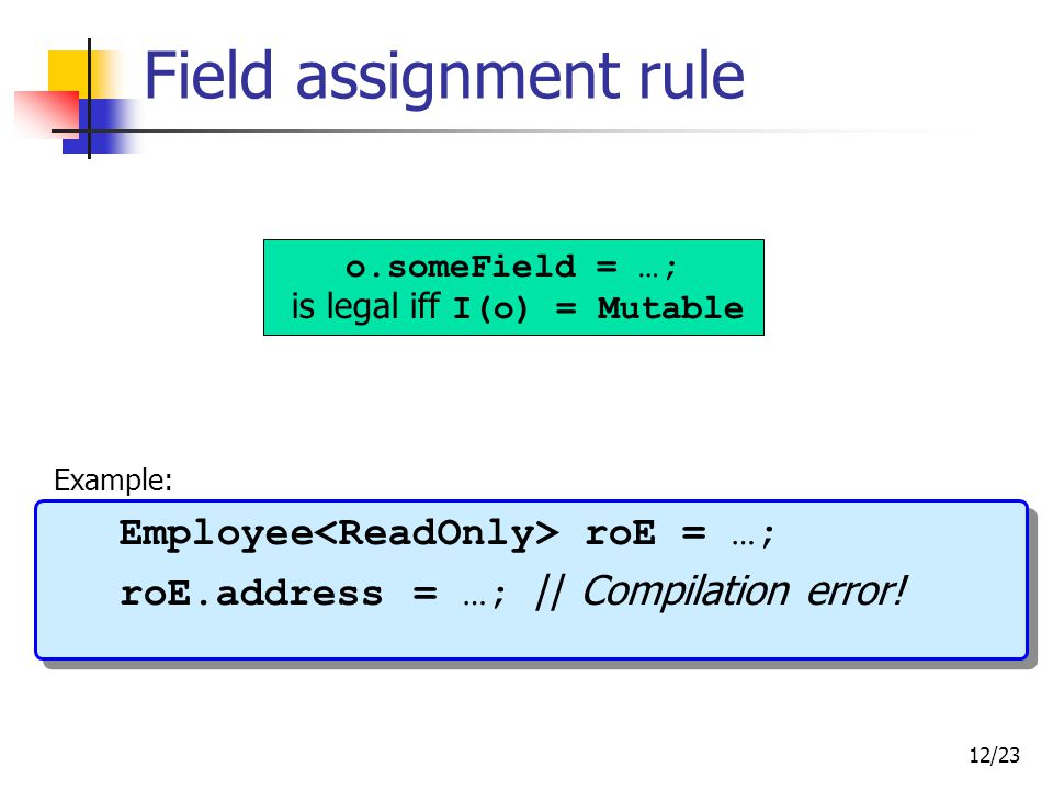 12/23 Field assignment rule Employee roE = …; roE.address = …; // Compilation error.