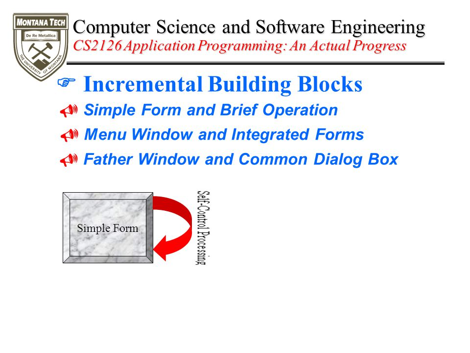 Computer Science and Software Engineering CS2126 Application Programming: An Actual Progress  Incremental Building Blocks  Simple Form and Brief Operation Simple Form  Menu Window and Integrated Forms  Father Window and Common Dialog Box