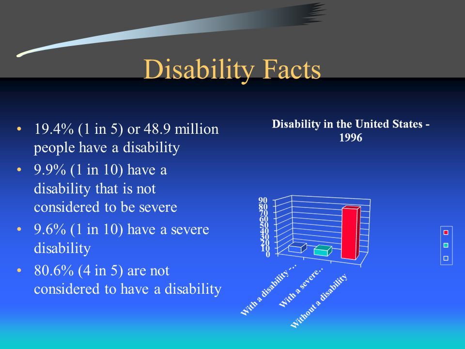Motor Coordination Disabilities Don't use Cripple Crip Spastic Spaz Cerebral Palsied CP victim