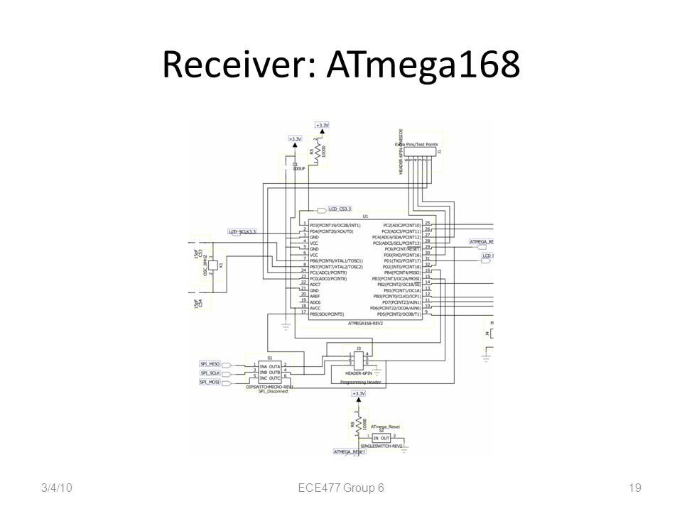 Receiver: ATmega168 3/4/10 19 ECE477 Group 6