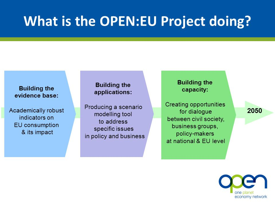 What is the OPEN:EU Project doing.