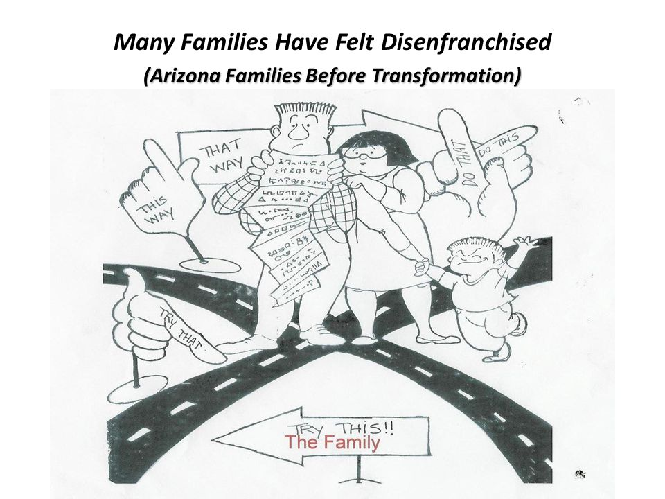 Arizona Family Organizations' Partnership Approach to Develop and Sustain Consequential Family and Youth Voice in System Transformation Technical Assistance Partnership for Children s Mental Health