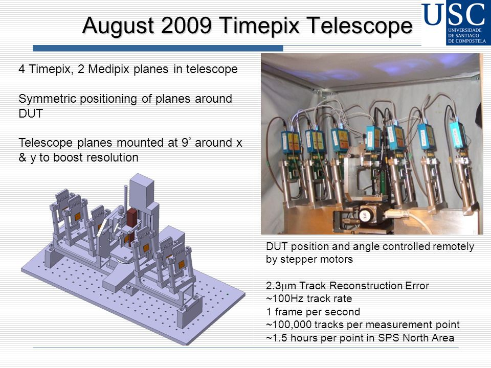 August 2009 Timepix Telescope 4 Timepix, 2 Medipix planes in telescope Symmetric positioning of planes around DUT Telescope planes mounted at 9 ° around x & y to boost resolution DUT position and angle controlled remotely by stepper motors 2.3  m Track Reconstruction Error ~100Hz track rate 1 frame per second ~100,000 tracks per measurement point ~1.5 hours per point in SPS North Area