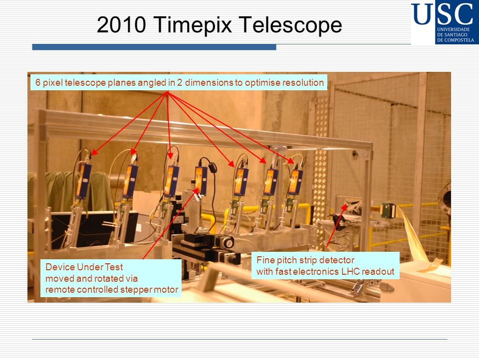 2010 Timepix Telescope 6 pixel telescope planes angled in 2 dimensions to optimise resolution Device Under Test moved and rotated via remote controlled stepper motor Fine pitch strip detector with fast electronics LHC readout