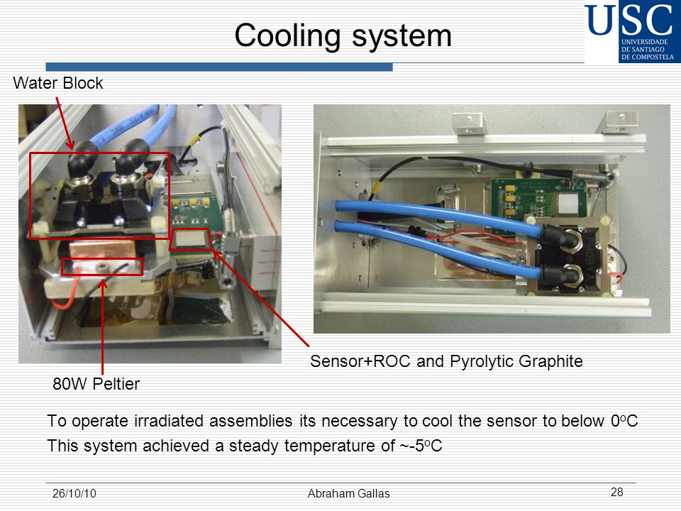 Cooling system 26/10/10Abraham Gallas 28 To operate irradiated assemblies its necessary to cool the sensor to below 0 o C This system achieved a steady temperature of ~-5 o C Water Block Sensor+ROC and Pyrolytic Graphite 80W Peltier