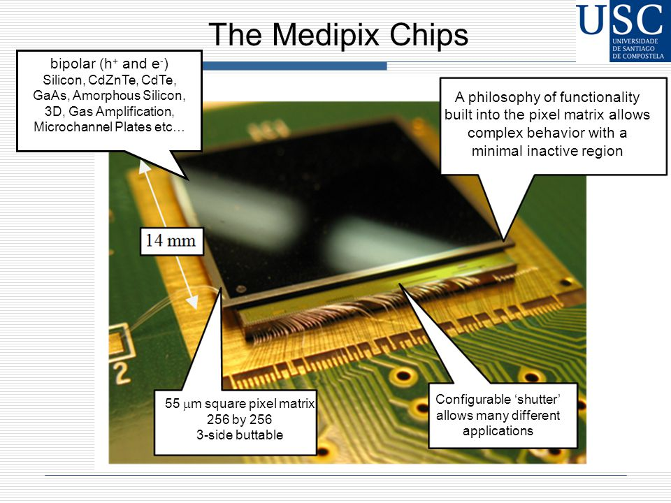 The Medipix Chips A philosophy of functionality built into the pixel matrix allows complex behavior with a minimal inactive region 55  m square pixel matrix 256 by 256 3-side buttable Configurable 'shutter' allows many different applications bipolar (h + and e - ) Silicon, CdZnTe, CdTe, GaAs, Amorphous Silicon, 3D, Gas Amplification, Microchannel Plates etc…