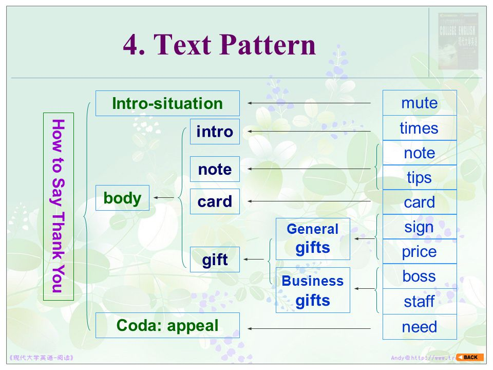 4. Text Pattern mute times price sign note tips card boss staff need note General gifts Business gifts card gift intro Intro-situation Coda: appeal bo