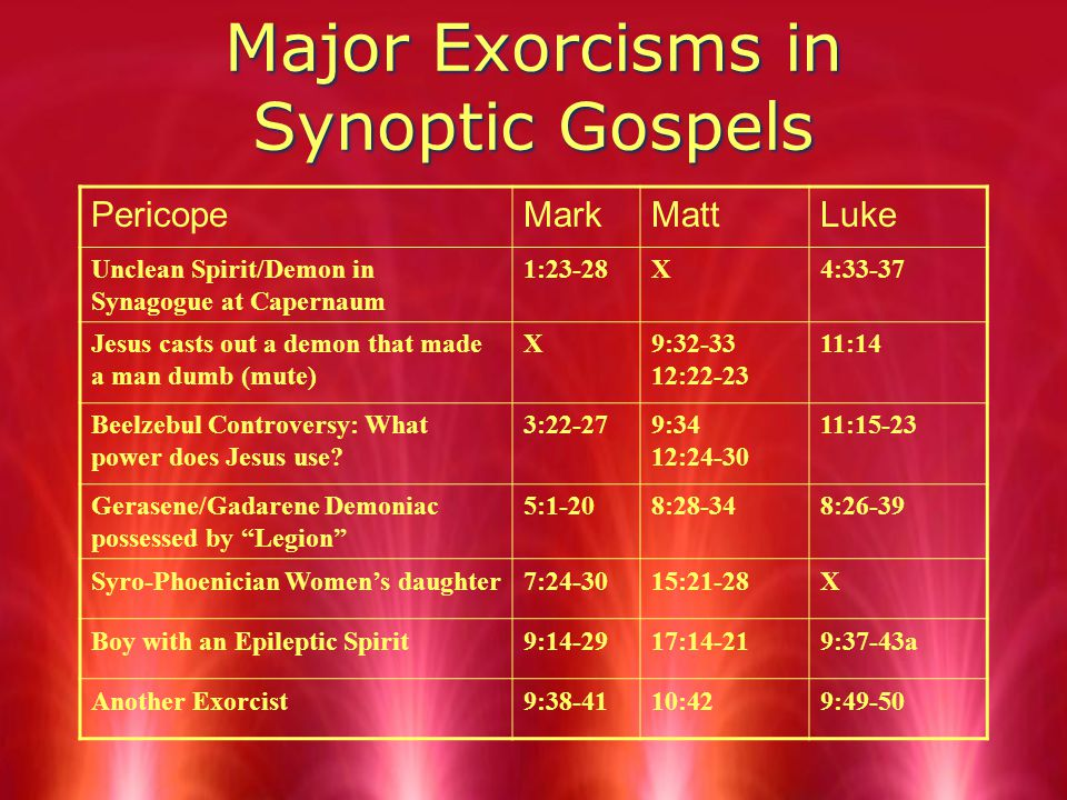 Major Exorcisms in Synoptic Gospels PericopeMarkMattLuke Unclean Spirit/Demon in Synagogue at Capernaum 1:23-28X4:33-37 X9:32-33 12:22-23 Gerasene/Gadarene Demoniac possessed by Legion 5:1-208:28-348:26-39 Syro-Phoenician Women's daughter7:24-3015:21-28X Boy with an Epileptic Spirit9:14-2917:14-219:37-43a Another Exorcist9:38-4110:429:49-50