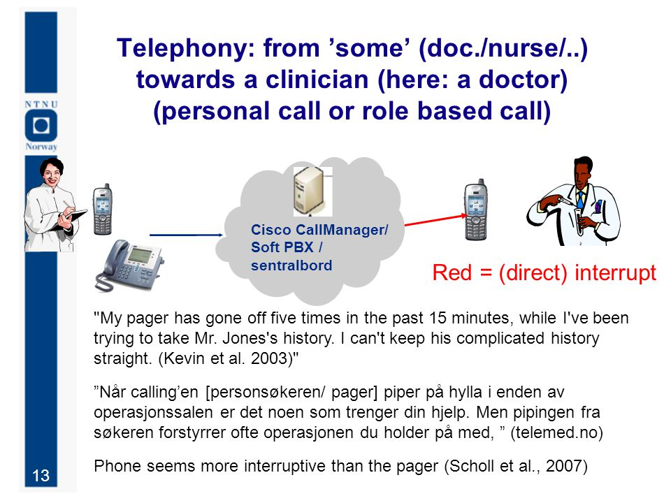 13 Telephony: from 'some' (doc./nurse/..) towards a clinician (here: a doctor) (personal call or role based call) Cisco CallManager/ Soft PBX / sentra
