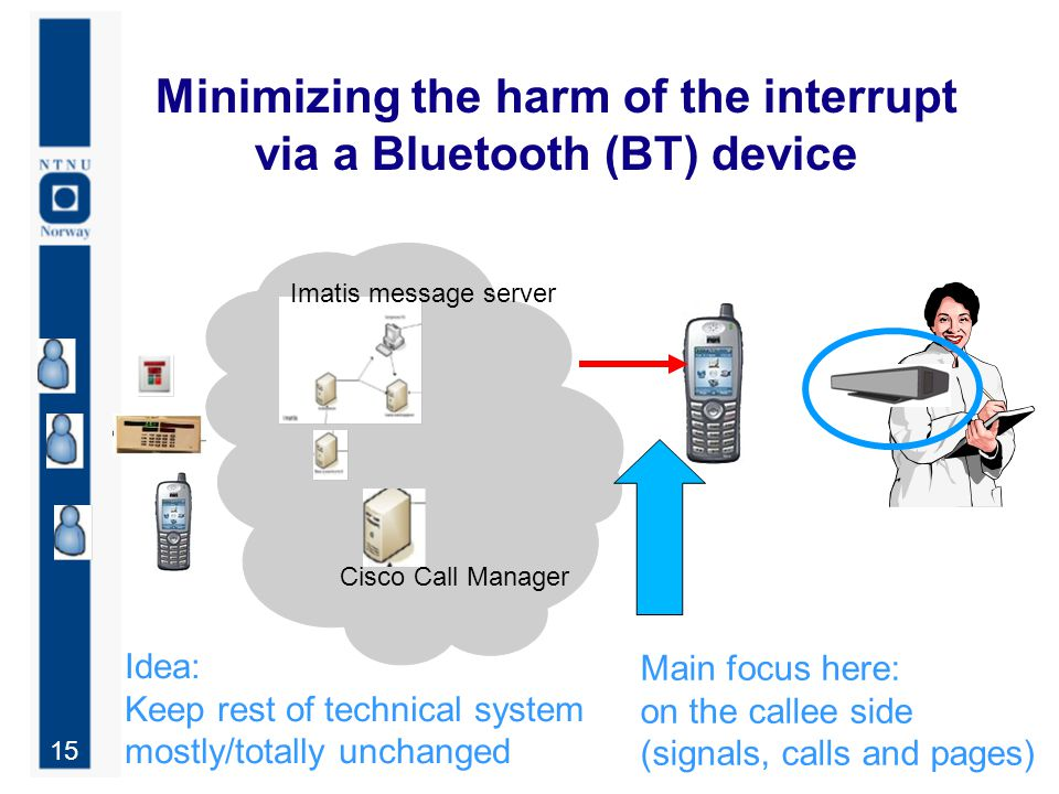15 Minimizing the harm of the interrupt via a Bluetooth (BT) device Cisco Call Manager Main focus here: on the callee side (signals, calls and pages)