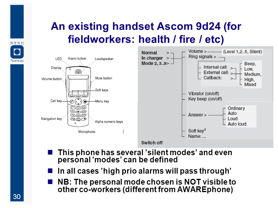 30 An existing handset Ascom 9d24 (for fieldworkers: health / fire / etc) This phone has several 'silent modes' and even personal 'modes' can be defin