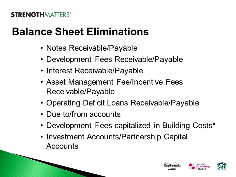 Notes Receivable/Payable Development Fees Receivable/Payable Interest Receivable/Payable Asset Management Fee/Incentive Fees Receivable/Payable Operat