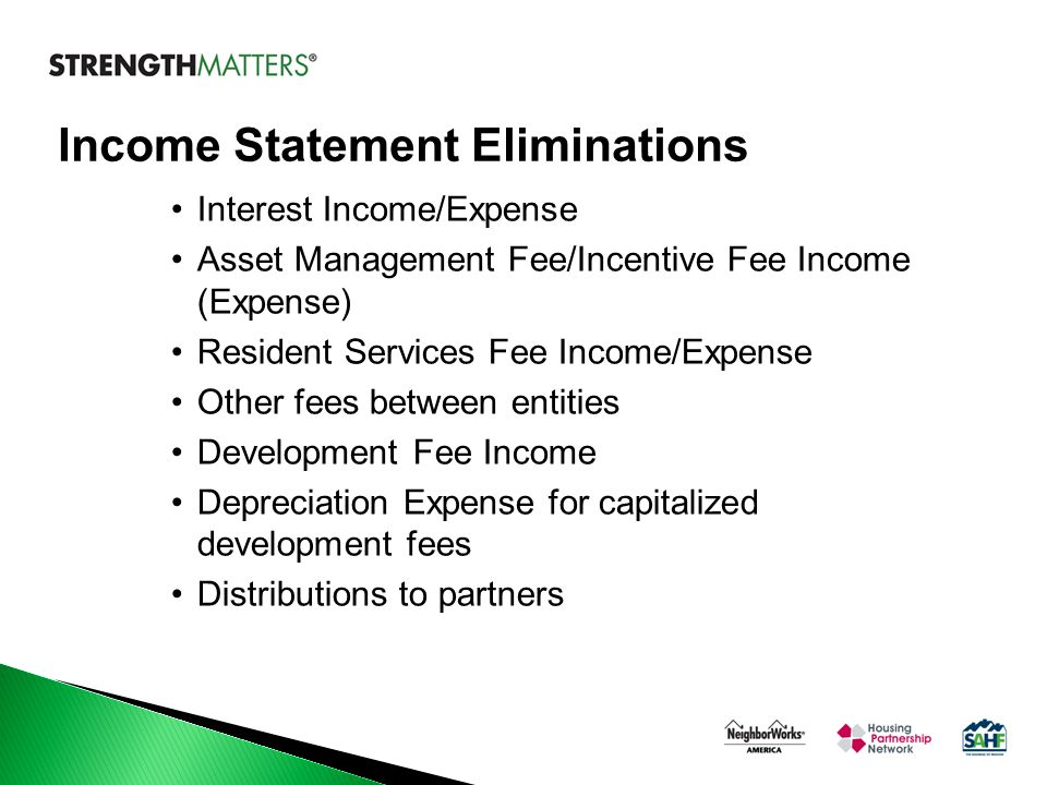 Income Statement Eliminations Interest Income/Expense Asset Management Fee/Incentive Fee Income (Expense) Resident Services Fee Income/Expense Other f