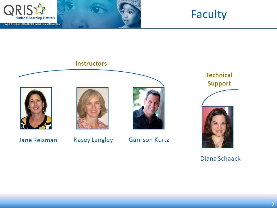 Faculty Garrison Kurtz Jane Reisman Kasey Langley Diana Schaack Instructors Technical Support 2