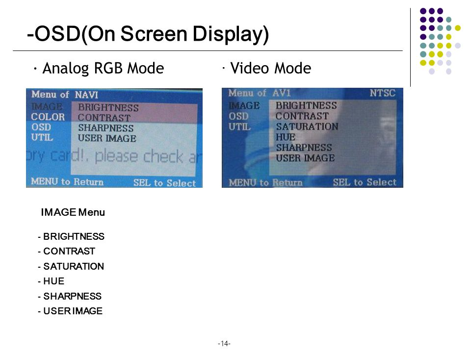 -OSD(On Screen Display) · Analog RGB Mode · Video Mode IMAGE Menu - BRIGHTNESS - CONTRAST - SATURATION - HUE - SHARPNESS - USER IMAGE -14-