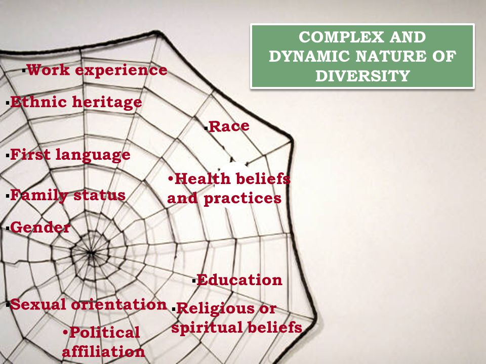  Ethnic heritage  Religious or spiritual beliefs  Work experience Political affiliation  Education  Race  First language  Family status  Gender Health beliefs and practices  Sexual orientation COMPLEX AND DYNAMIC NATURE OF DIVERSITY