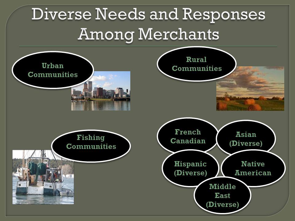 French Canadian Asian (Diverse) Native American Hispanic (Diverse) Hispanic (Diverse) Middle East (Diverse) Middle East (Diverse) Urban Communities Urban Communities Fishing Communities Rural Communities