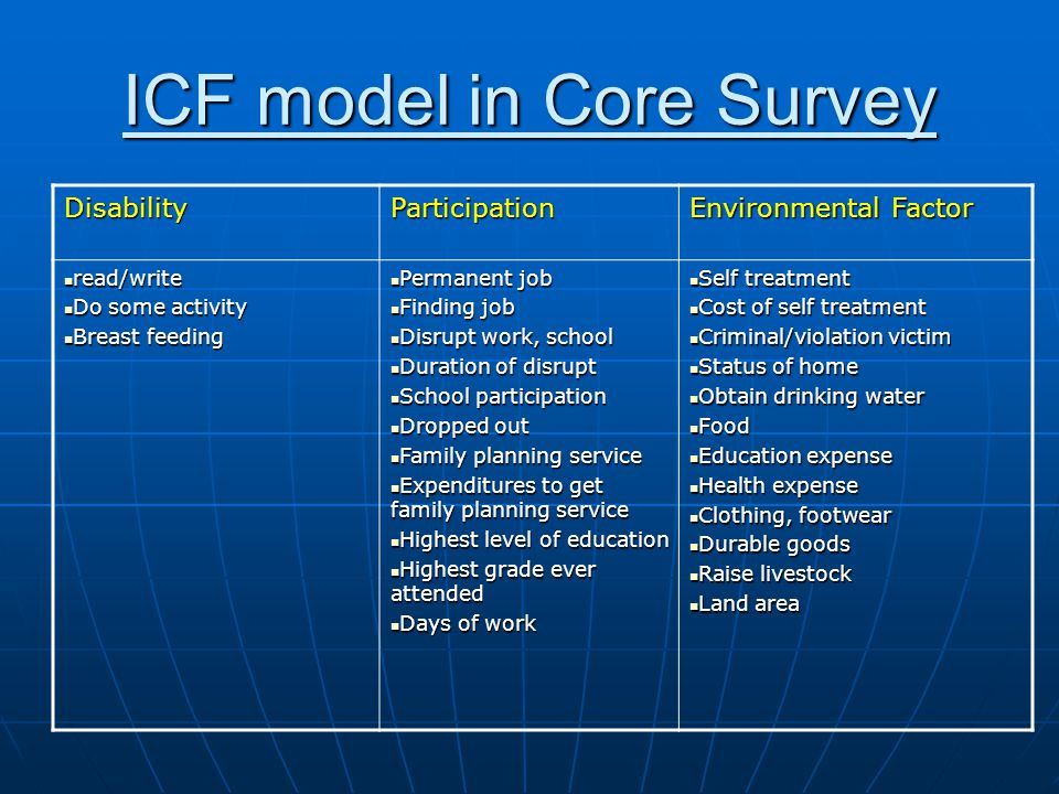 ICF model in Core Survey DisabilityParticipation Environmental Factor read/write read/write Do some activity Do some activity Breast feeding Breast fe