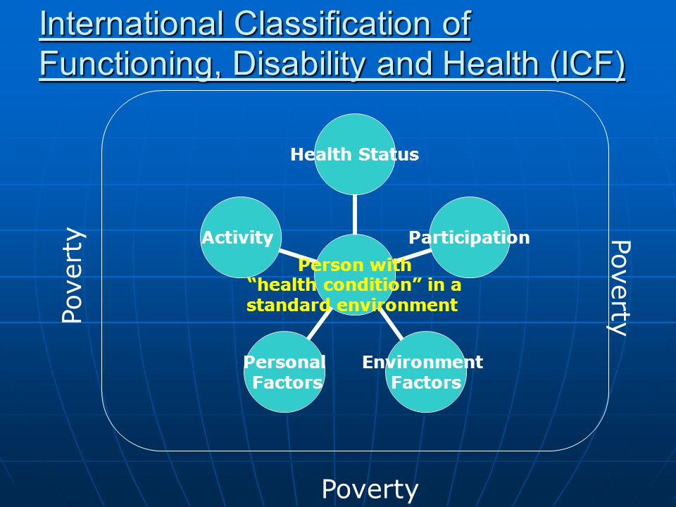 Why using ICF model Measurement tool that can be used widely abroad Measurement tool that can be used widely abroad Measure functioning in society, rather than individual's limitation Measure functioning in society, rather than individual's limitation Identify and measure the effect of the physical and social environment on the disadvantages that disabled people experience Identify and measure the effect of the physical and social environment on the disadvantages that disabled people experience Health & Disability and Poverty have a strong association Health & Disability and Poverty have a strong association