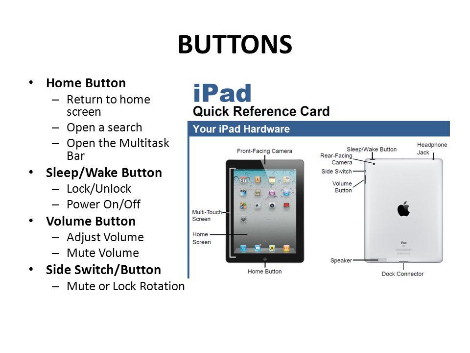 Questions/iPad Blog www.alpineschool.org Go to--Classrooms--Ms.