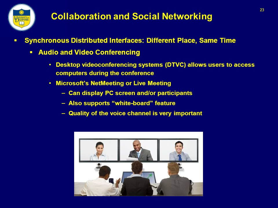 23 Collaboration and Social Networking  Synchronous Distributed Interfaces: Different Place, Same Time  Audio and Video Conferencing Desktop videoco
