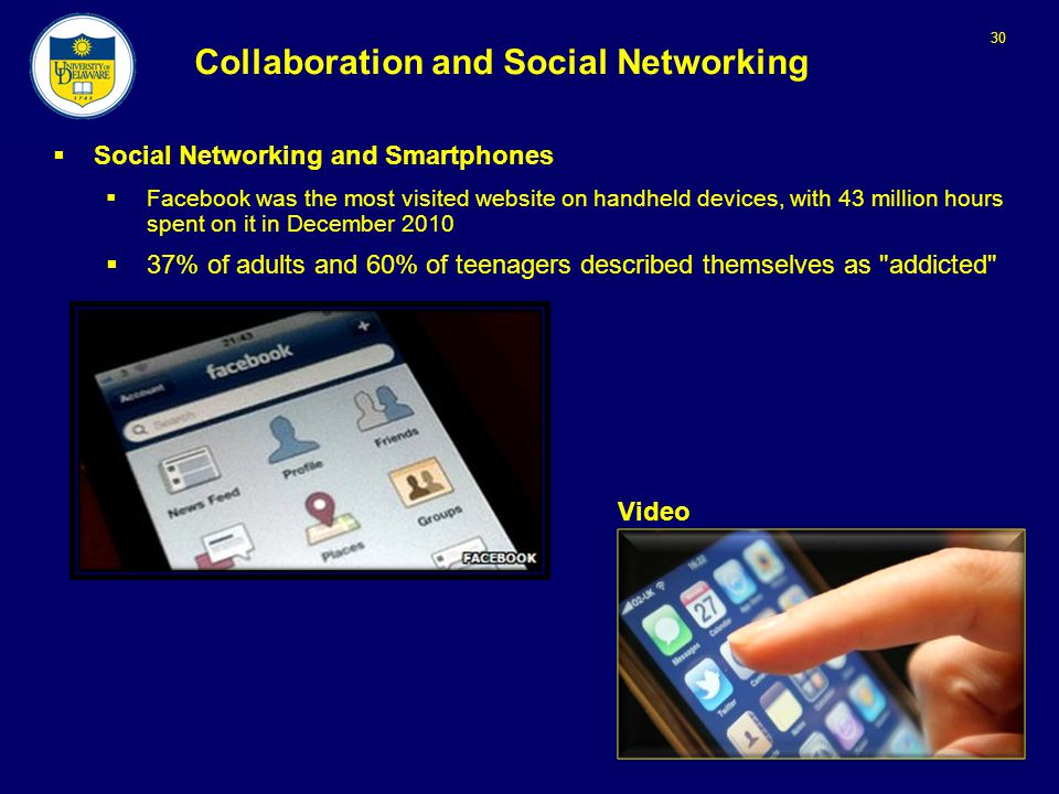 30 Collaboration and Social Networking  Social Networking and Smartphones  Facebook was the most visited website on handheld devices, with 43 million hours spent on it in December 2010  37% of adults and 60% of teenagers described themselves as addicted Video