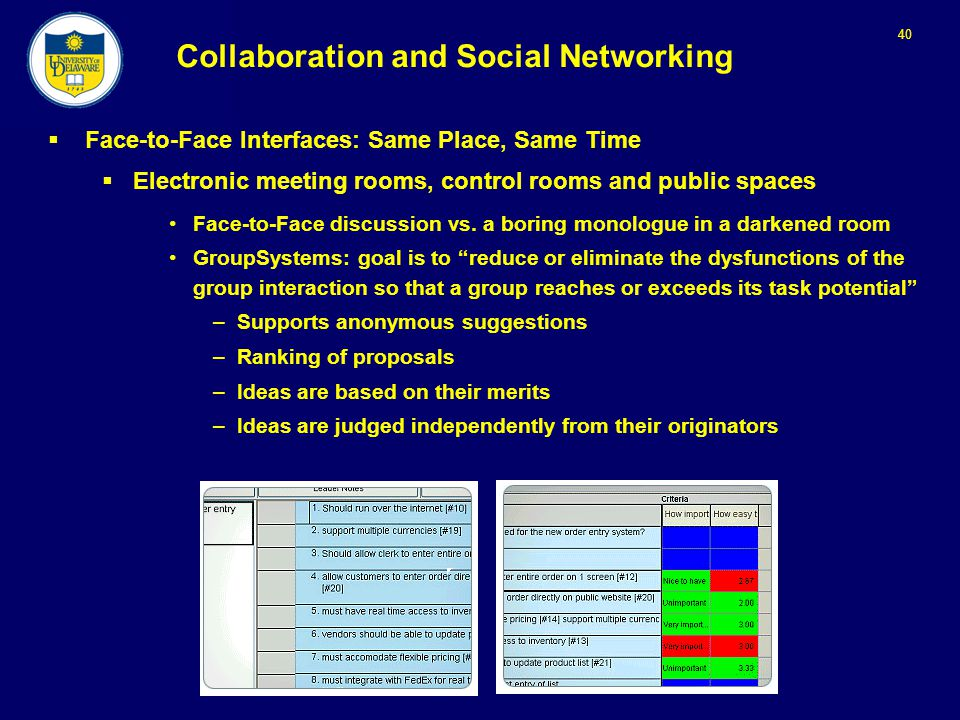 40 Collaboration and Social Networking  Face-to-Face Interfaces: Same Place, Same Time  Electronic meeting rooms, control rooms and public spaces Fa
