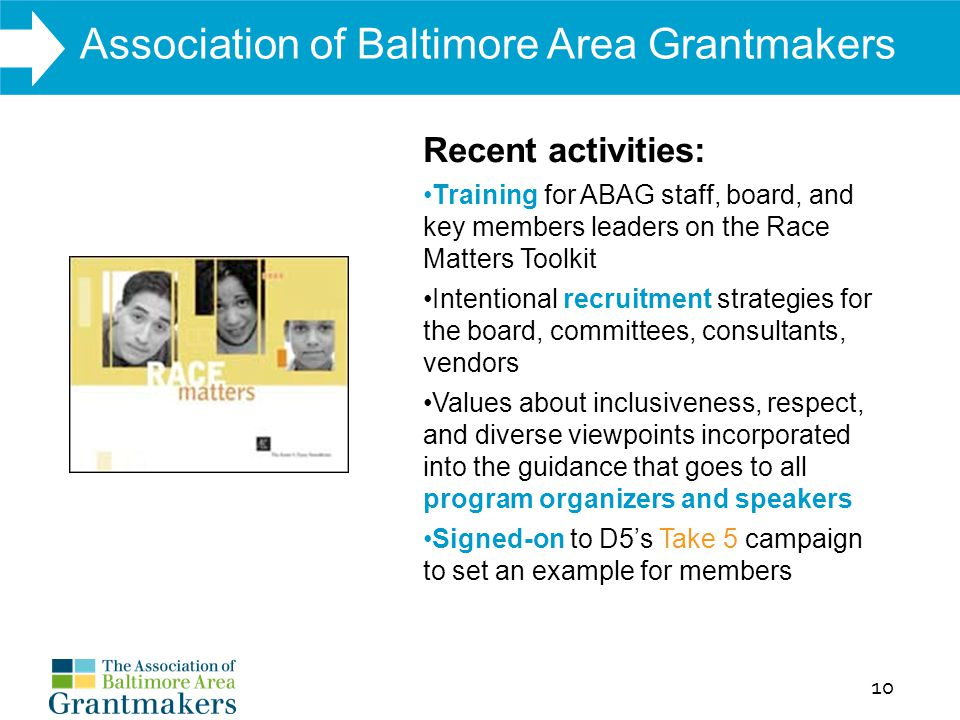 WHAT WE DO Association of Baltimore Area Grantmakers 10 Recent activities: Training for ABAG staff, board, and key members leaders on the Race Matters Toolkit Intentional recruitment strategies for the board, committees, consultants, vendors Values about inclusiveness, respect, and diverse viewpoints incorporated into the guidance that goes to all program organizers and speakers Signed-on to D5's Take 5 campaign to set an example for members