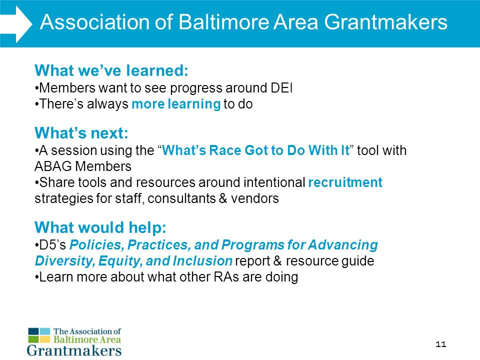 WHAT WE DO Association of Baltimore Area Grantmakers 11 What we've learned: Members want to see progress around DEI There's always more learning to do What's next: A session using the What's Race Got to Do With It tool with ABAG Members Share tools and resources around intentional recruitment strategies for staff, consultants & vendors What would help: D5's Policies, Practices, and Programs for Advancing Diversity, Equity, and Inclusion report & resource guide Learn more about what other RAs are doing
