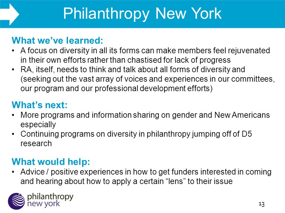 WHAT WE DO Philanthropy New York 13 What we've learned: A focus on diversity in all its forms can make members feel rejuvenated in their own efforts rather than chastised for lack of progress RA, itself, needs to think and talk about all forms of diversity and (seeking out the vast array of voices and experiences in our committees, our program and our professional development efforts) What's next: More programs and information sharing on gender and New Americans especially Continuing programs on diversity in philanthropy jumping off of D5 research What would help: Advice / positive experiences in how to get funders interested in coming and hearing about how to apply a certain lens to their issue