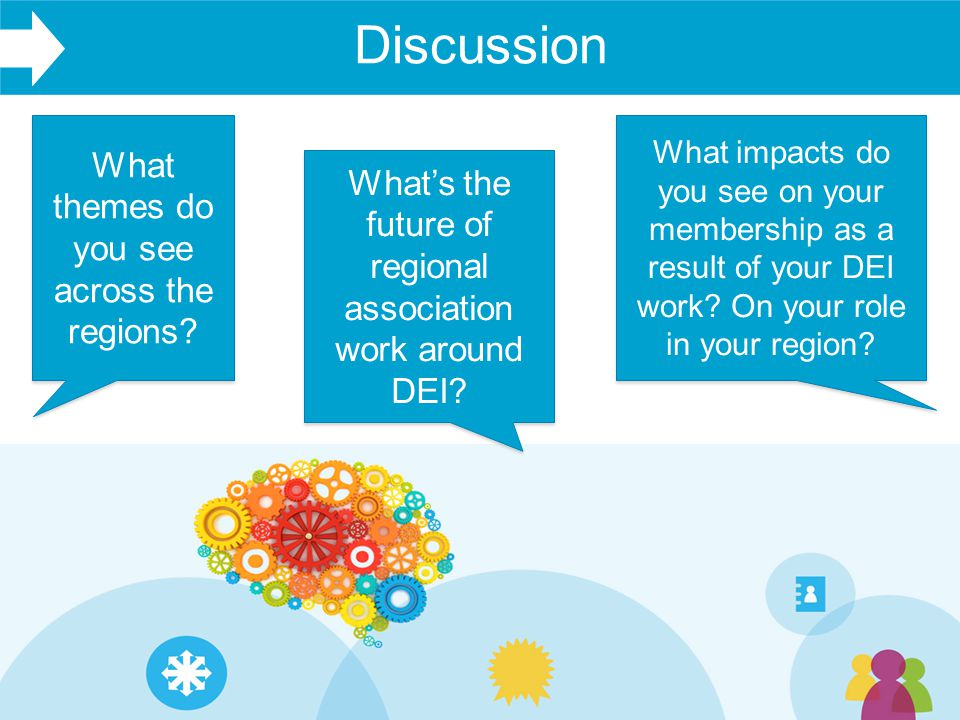 WHAT WE DO Discussion 23 What impacts do you see on your membership as a result of your DEI work.