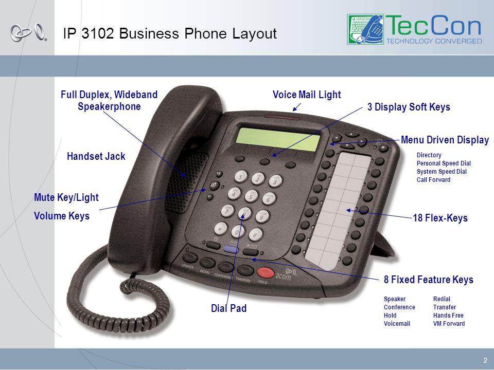 2 IP 3102 Business Phone Layout 8 Fixed Feature Keys Handset Jack Mute Key/Light Volume Keys 3 Display Soft Keys SpeakerRedial ConferenceTransfer Hold