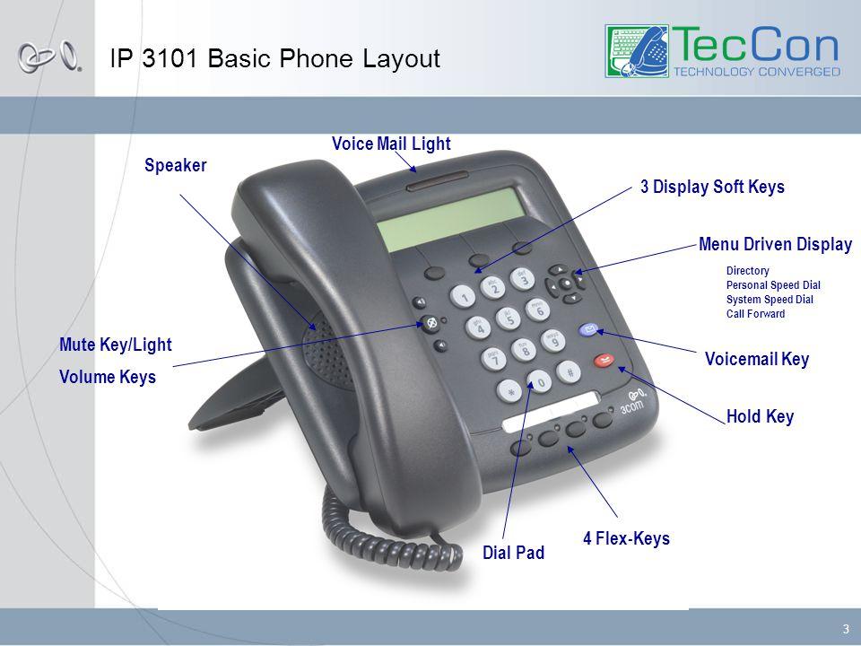 3 IP 3101 Basic Phone Layout Voicemail Key Mute Key/Light Volume Keys 3 Display Soft Keys Voice Mail Light 4 Flex-Keys Dial Pad Menu Driven Display Sp