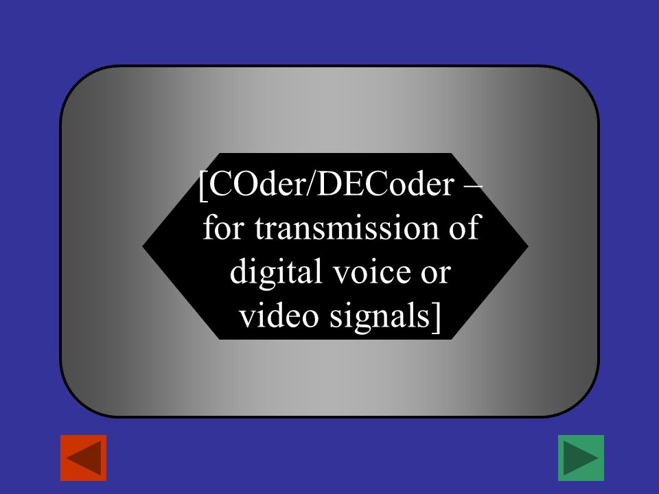 [What is a Codec?] A B C D Big bear in Alaska 2 Decades = 20 years COder / DECoder – for transmission of digital voice or video signals Vegas game