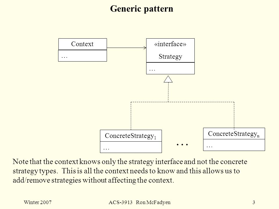 Winter 2007ACS-3913 Ron McFadyen3 Generic pattern Context … «interface» Strategy … ConcreteStrategy 1 … ConcreteStrategy n … … Note that the context knows only the strategy interface and not the concrete strategy types.