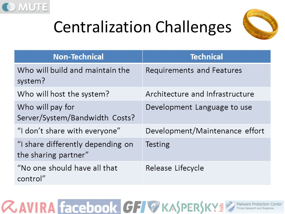 Centralization Challenges Non-TechnicalTechnical Who will build and maintain the system? Requirements and Features Who will host the system?Architectu