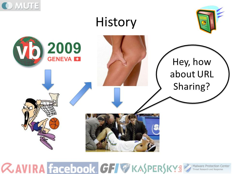 History Hey, how about URL Sharing?