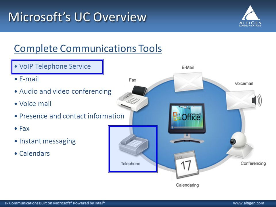 IP Communications Built on Microsoft® Powered by Intel®www.altigen.com Microsoft's UC Overview Complete Communications Tools VoIP Telephone Service E-