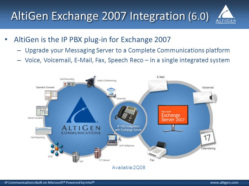 IP Communications Built on Microsoft® Powered by Intel®www.altigen.com AltiGen Exchange 2007 Integration (6.0) AltiGen is the IP PBX plug-in for Exchange 2007 – Upgrade your Messaging Server to a Complete Communications platform – Voice, Voicemail, E-Mail, Fax, Speech Reco – in a single integrated system Available 2Q08