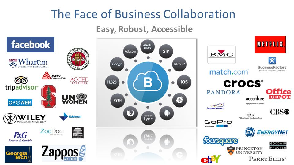 Easy, Robust, Accessible The Face of Business Collaboration