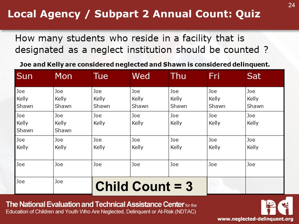 24 Local Agency / Subpart 2 Annual Count: Quiz How many students who reside in a facility that is designated as a neglect institution should be counted .