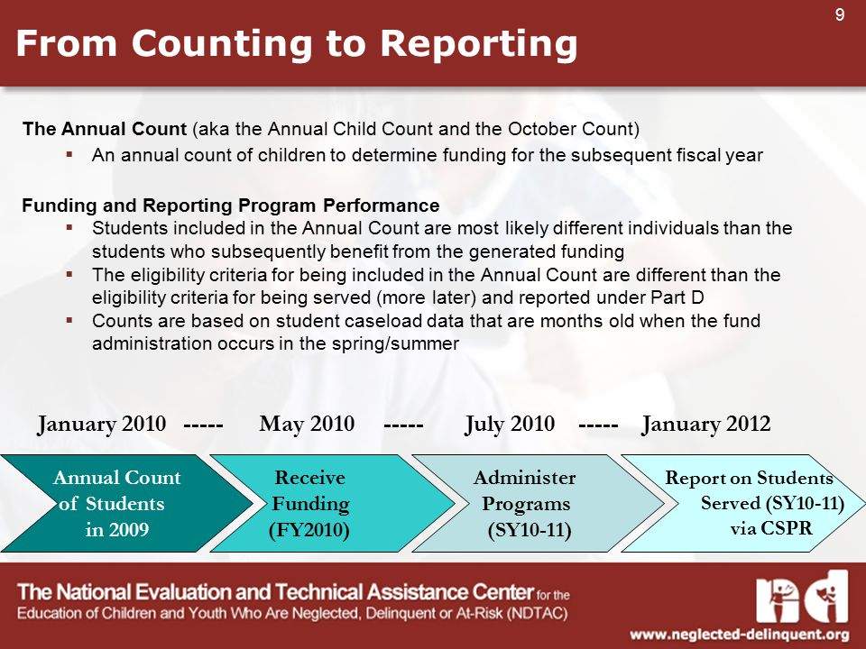 9 From Counting to Reporting The Annual Count (aka the Annual Child Count and the October Count)  An annual count of children to determine funding for the subsequent fiscal year Funding and Reporting Program Performance  Students included in the Annual Count are most likely different individuals than the students who subsequently benefit from the generated funding  The eligibility criteria for being included in the Annual Count are different than the eligibility criteria for being served (more later) and reported under Part D  Counts are based on student caseload data that are months old when the fund administration occurs in the spring/summer Annual Count of Students in 2009 Receive Funding (FY2010) Administer Programs (SY10-11) Report on Students Served (SY10-11) via CSPR January 2010 ----- May 2010 ----- July 2010 ----- January 2012
