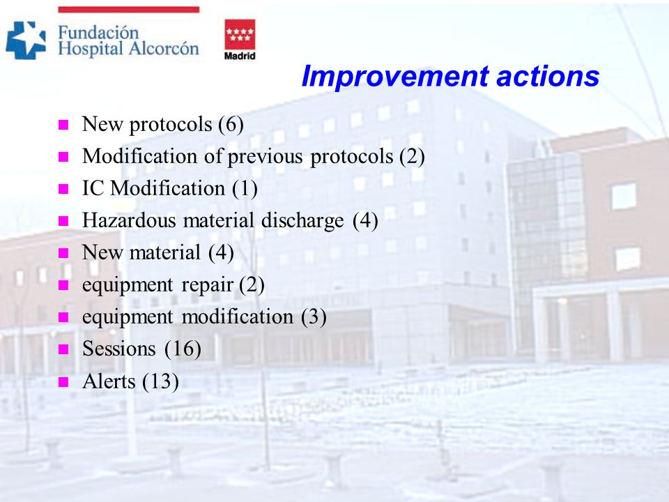 Improvement actions n New protocols (6) n Modification of previous protocols (2) n IC Modification (1) n Hazardous material discharge (4) n New material (4) n equipment repair (2) n equipment modification (3) n Sessions (16) n Alerts (13)