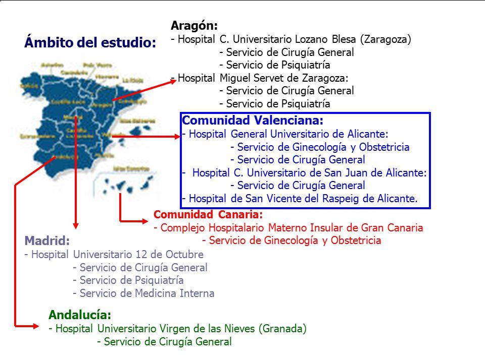Ámbito del estudio: Comunidad Valenciana: - Hospital General Universitario de Alicante: - Servicio de Ginecología y Obstetricia - Servicio de Cirugía General - Hospital C.