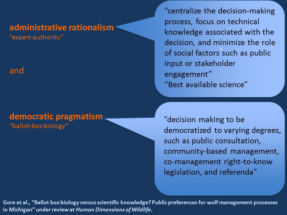 administrative rationalism expert-authority and democratic pragmatism ballot-box biology Gore et al., Ballot box biology versus scientific knowledge.