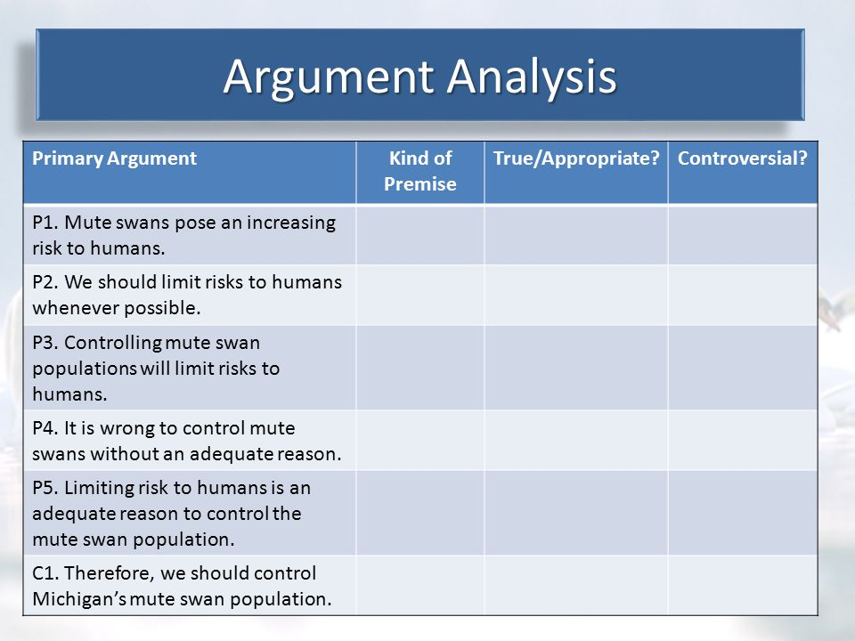 Argument Assessment Argument Analysis Primary ArgumentKind of Premise True/Appropriate Controversial.