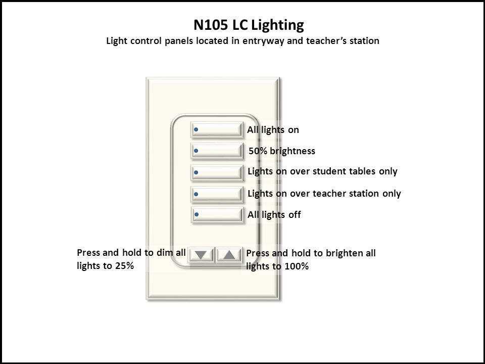 All lights on All lights off 50% brightness Lights on over student tables only Lights on over teacher station only N105 LC Lighting Light control pane